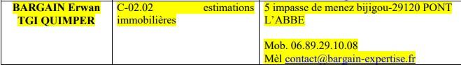 Expert en estimation immobilière près la Cour d'appel de RENNES
